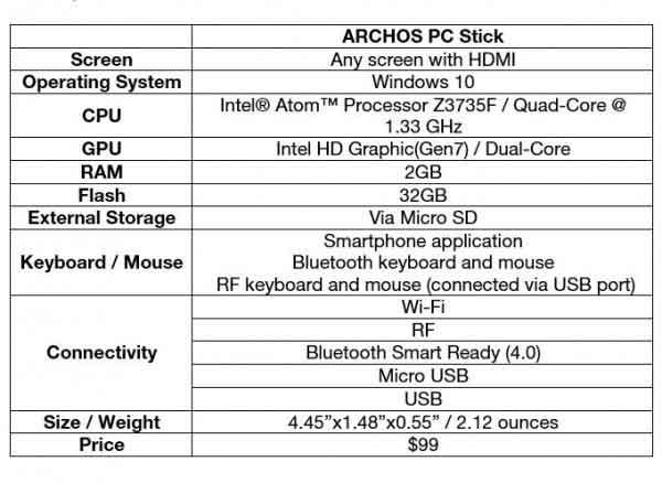 ARCHOS-PC-Stick-SpecsPIC3
